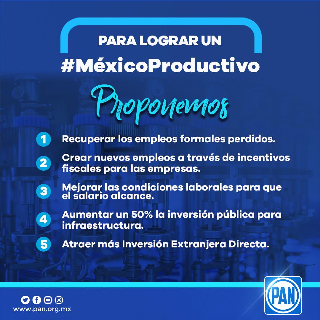 4.- México Productivo